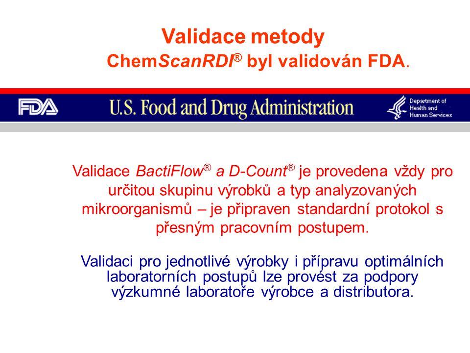 ChemScanRDI® byl validován FDA.