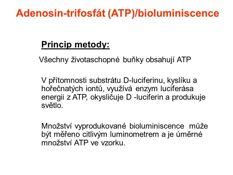 Adenosin-trifosfát (ATP)/bioluminiscence