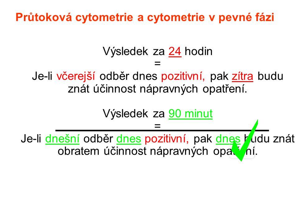 Průtoková cytometrie a cytometrie v pevné fázi