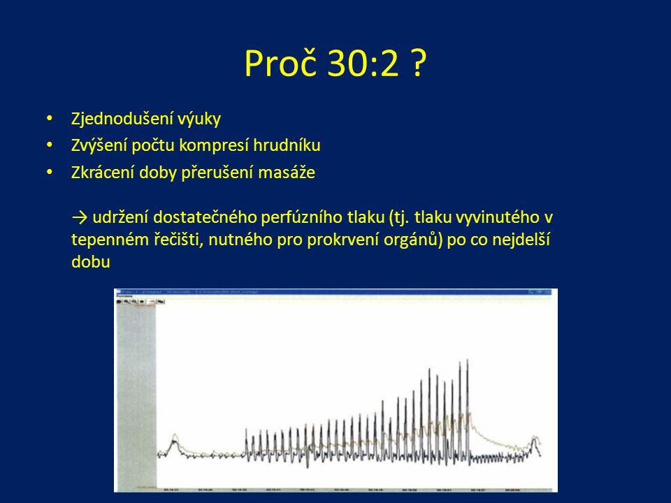 Proč 30:2 Zjednodušení výuky Zvýšení počtu kompresí hrudníku