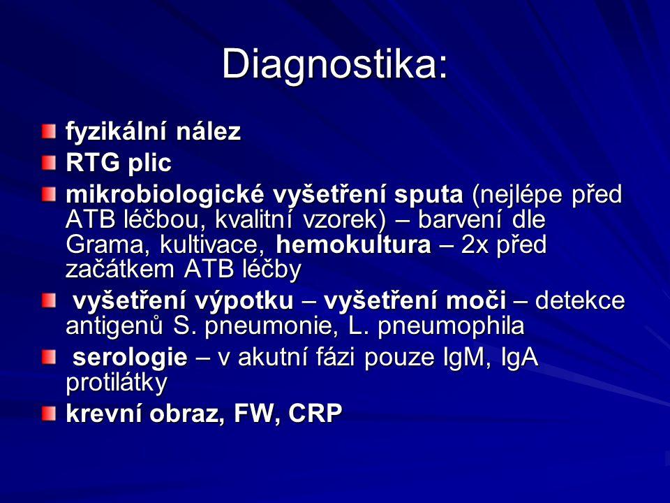 Diagnostika: fyzikální nález RTG plic
