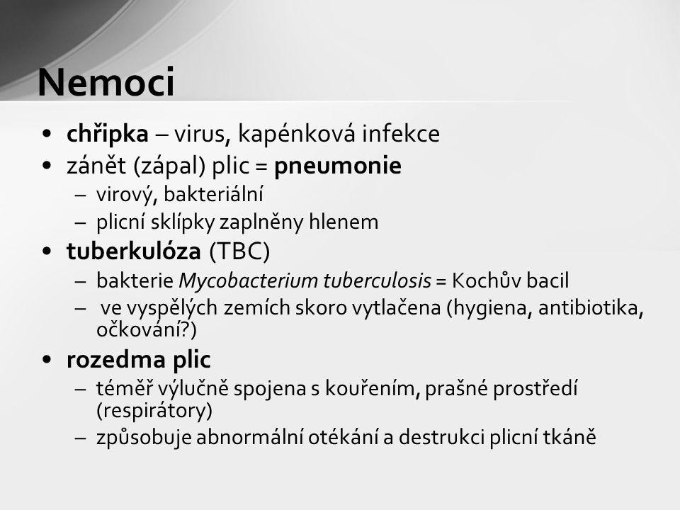 Nemoci chřipka – virus, kapénková infekce