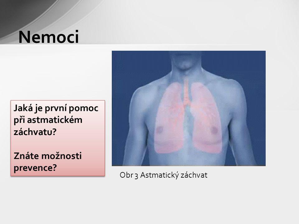 Nemoci Jaká je první pomoc při astmatickém záchvatu