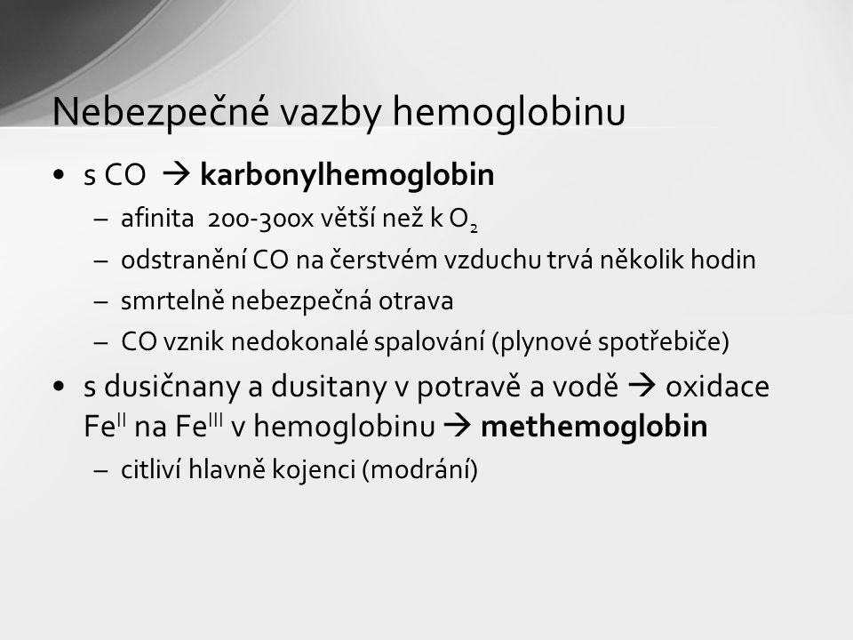 Nebezpečné vazby hemoglobinu
