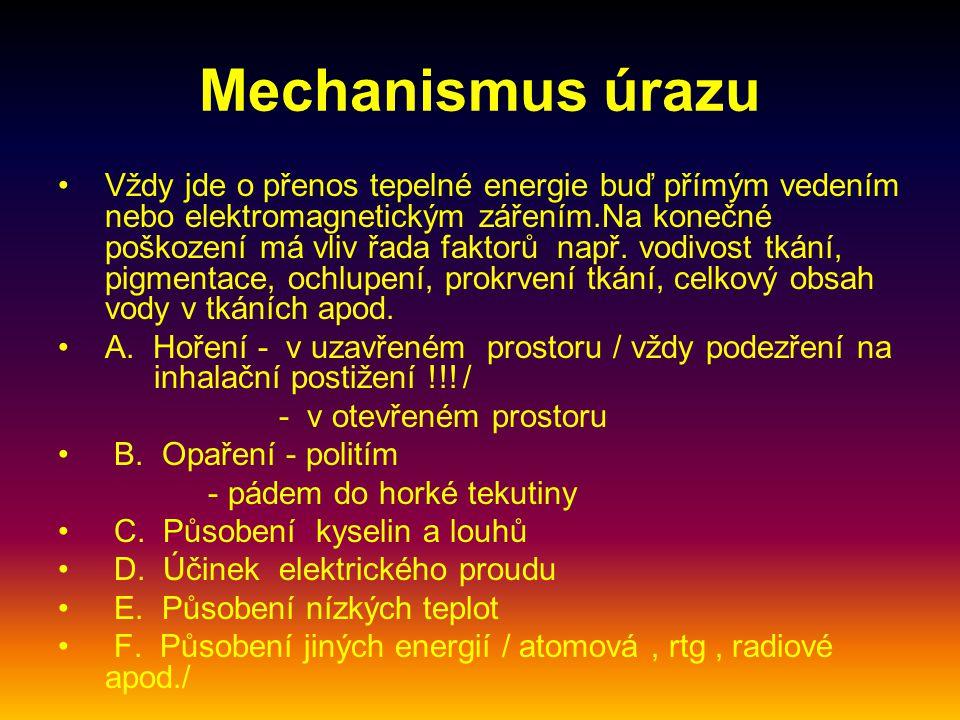 Mechanismus úrazu
