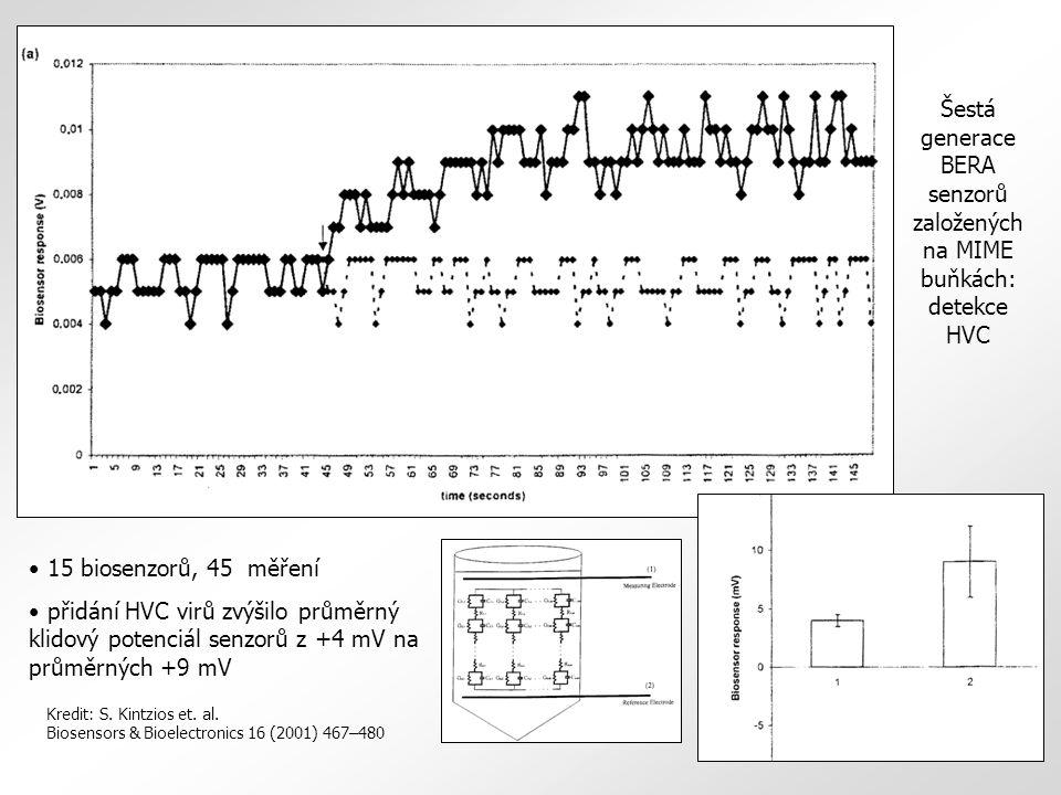 Šestá generace BERA senzorů založených na MIME buňkách: detekce HVC