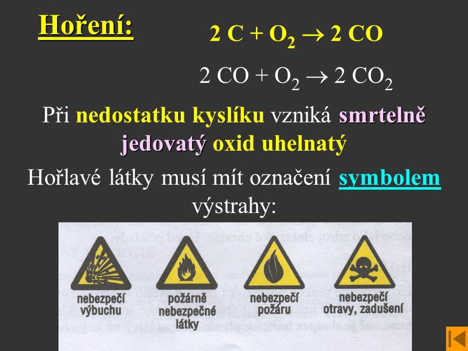 Hoření: 2 C + O2  2 CO 2 CO + O2  2 CO2