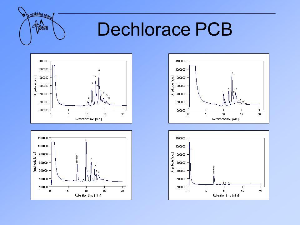 Dechlorace PCB