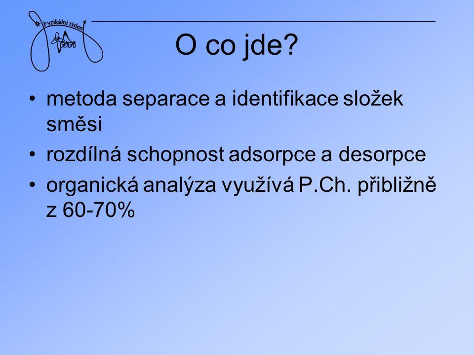 O co jde metoda separace a identifikace složek směsi