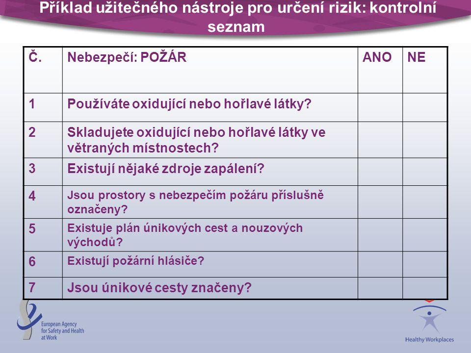Příklad užitečného nástroje pro určení rizik: kontrolní seznam