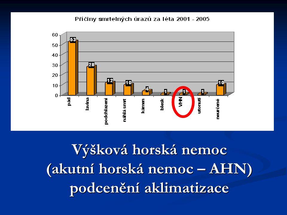 Výšková horská nemoc (akutní horská nemoc – AHN) podcenění aklimatizace