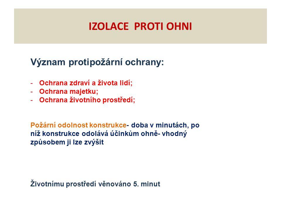 Izolace proti ohni Význam protipožární ochrany: