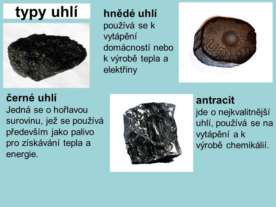 typy uhlí hnědé uhlí černé uhlí antracit