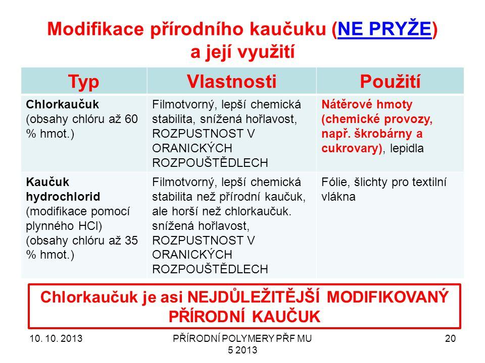 Modifikace přírodního kaučuku (NE PRYŽE) a její využití Typ Vlastnosti