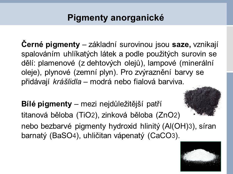 Pigmenty anorganické