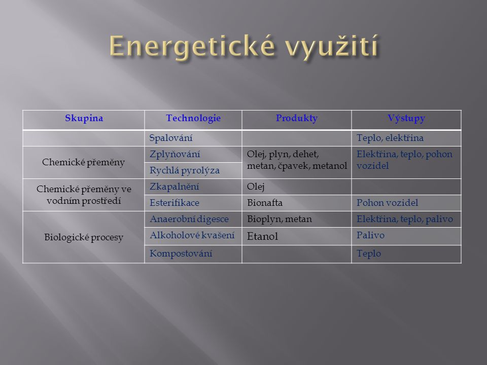 Chemické přeměny ve vodním prostředí
