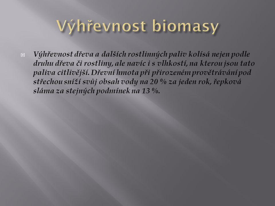Výhřevnost biomasy