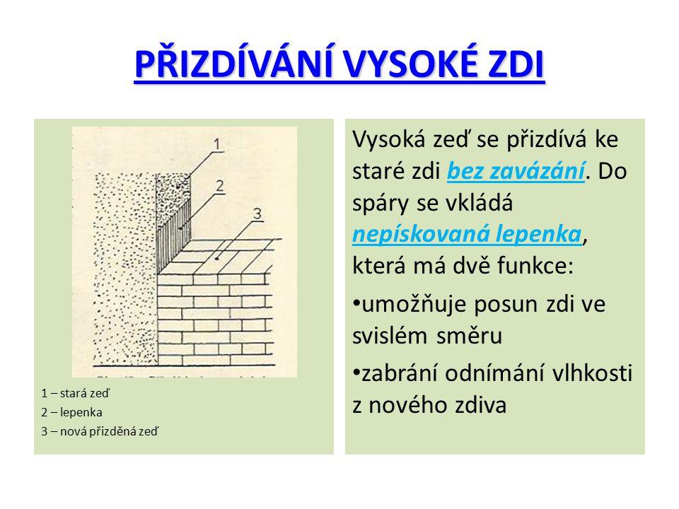 PŘIZDÍVÁNÍ VYSOKÉ ZDI 1 – stará zeď 2 – lepenka 3 – nová přizděná zeď
