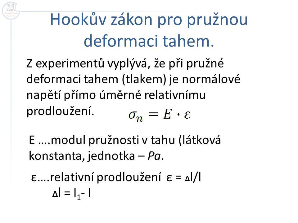 Hookův zákon pro pružnou deformaci tahem.