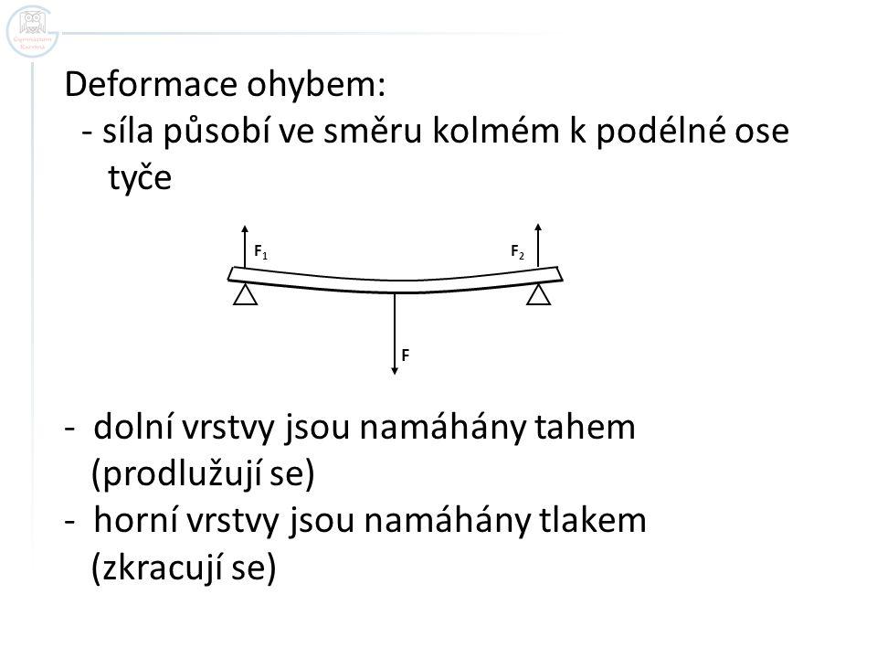 - síla působí ve směru kolmém k podélné ose tyče