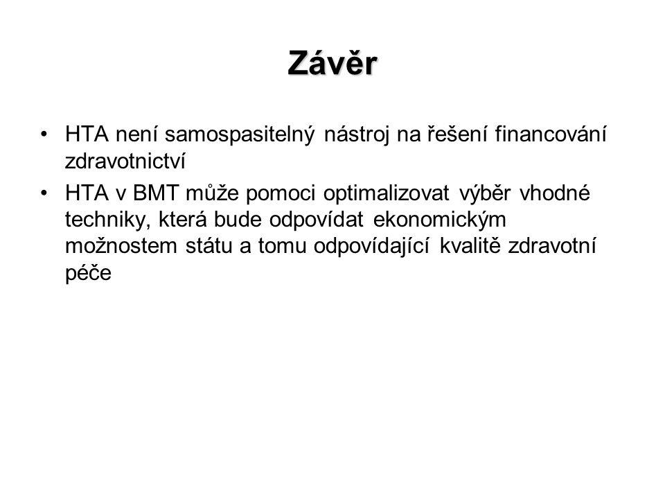 Závěr HTA není samospasitelný nástroj na řešení financování zdravotnictví.