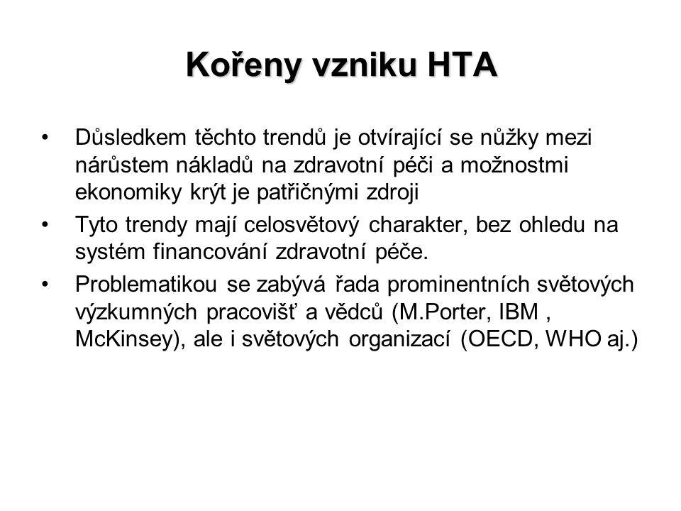 Kořeny vzniku HTA