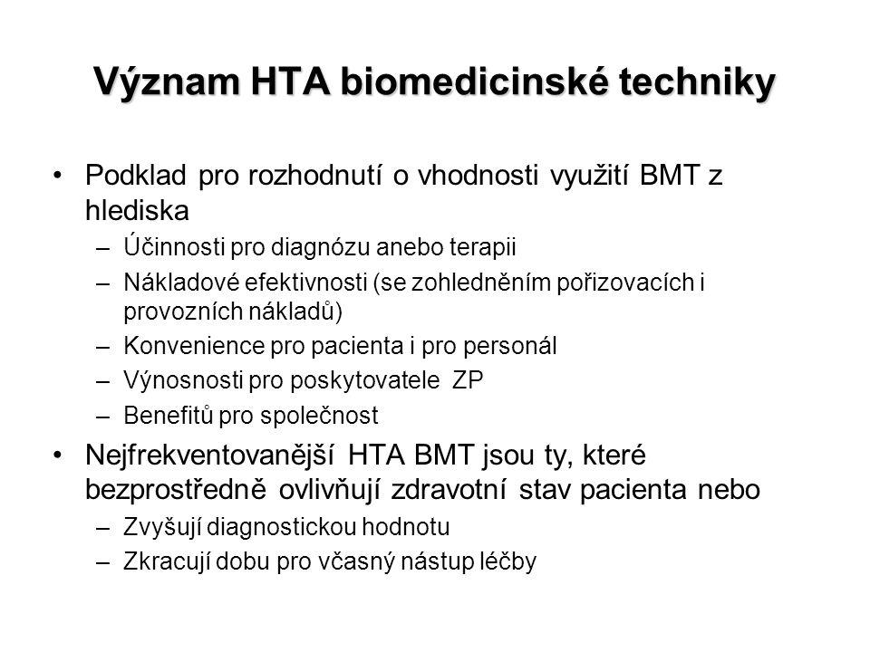 Význam HTA biomedicinské techniky