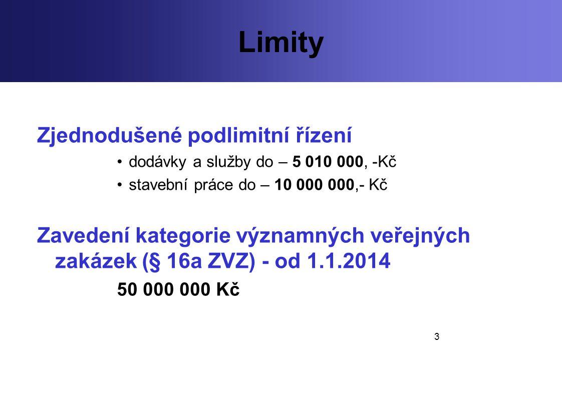 Limity Zjednodušené podlimitní řízení