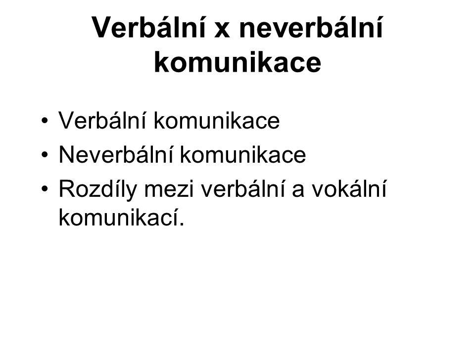 Verbální x neverbální komunikace