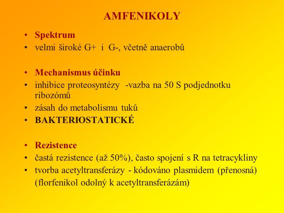 AMFENIKOLY Spektrum velmi široké G+ i G-, včetně anaerobů