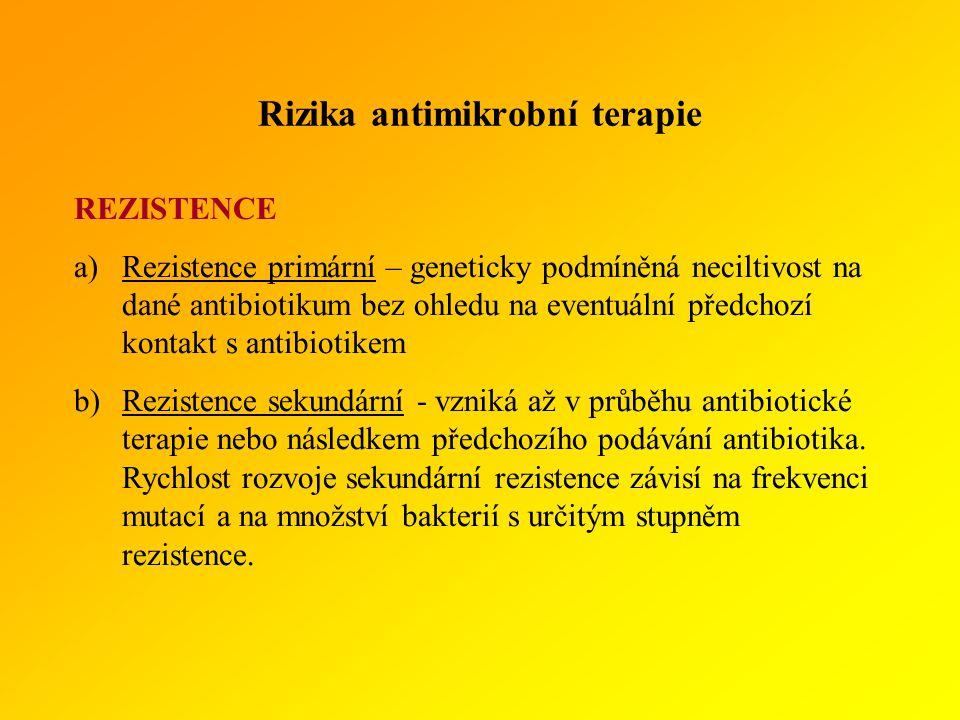 Rizika antimikrobní terapie