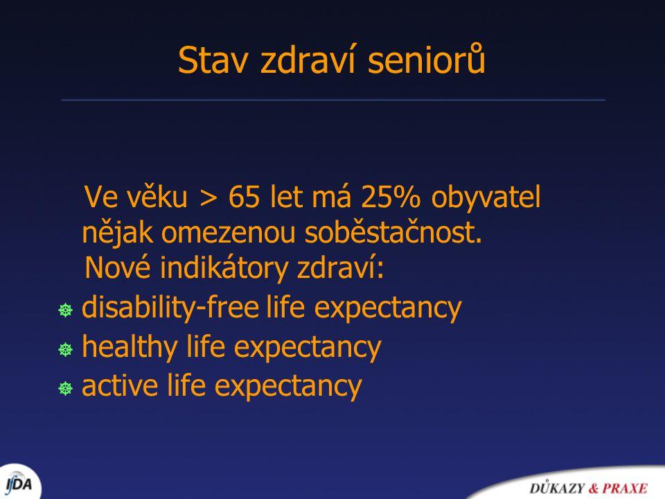 Stav zdraví seniorů Ve věku > 65 let má 25% obyvatel nějak omezenou soběstačnost. Nové indikátory zdraví: