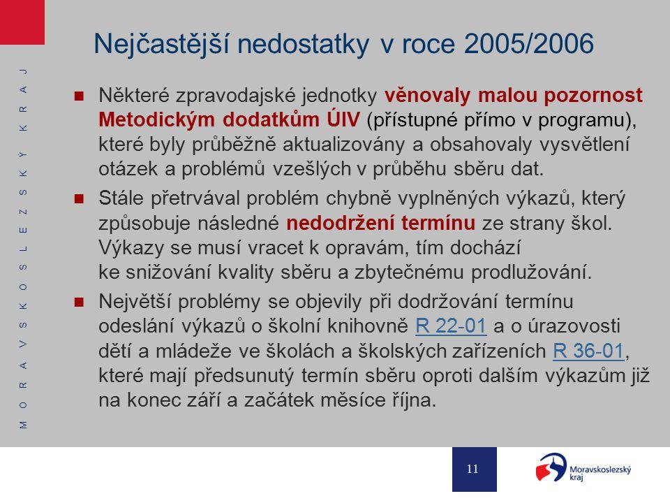 Nejčastější nedostatky v roce 2005/2006
