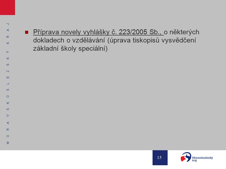 Příprava novely vyhlášky č. 223/2005 Sb