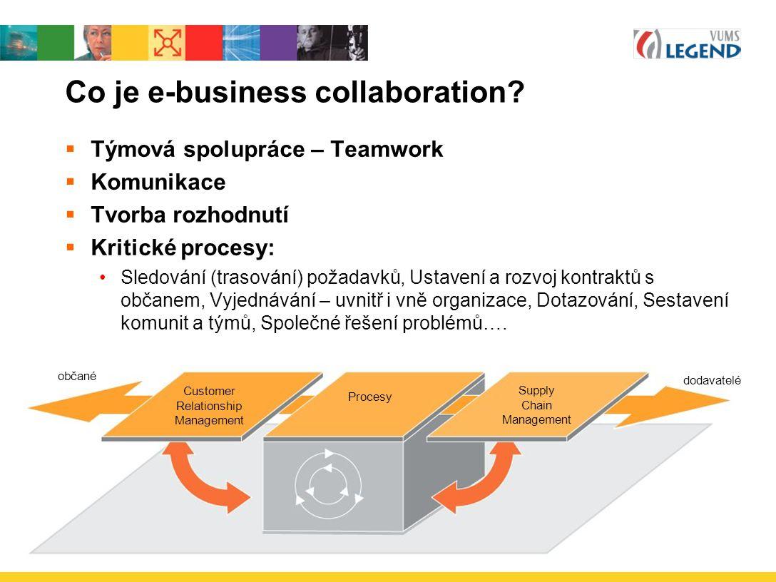 Co je e-business collaboration