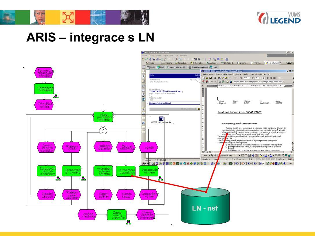 ARIS – integrace s LN LN - nsf Termín pro zpracování přihlášky
