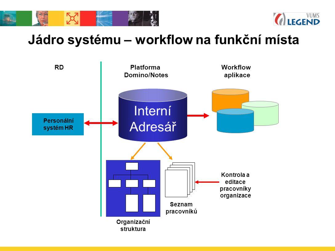 Jádro systému – workflow na funkční místa