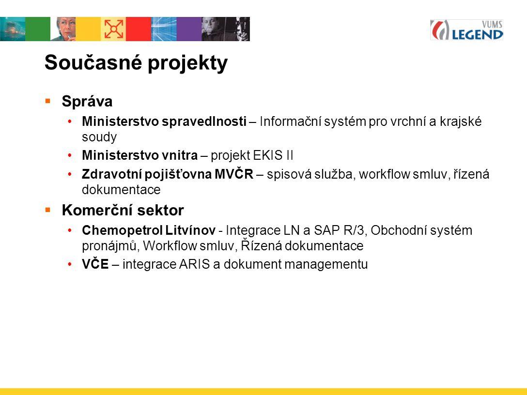 Současné projekty Správa Komerční sektor