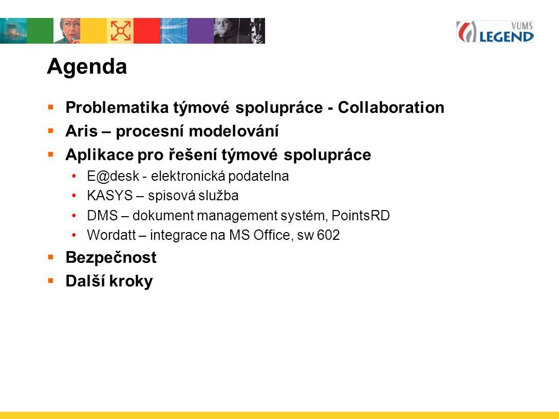 Agenda Problematika týmové spolupráce - Collaboration