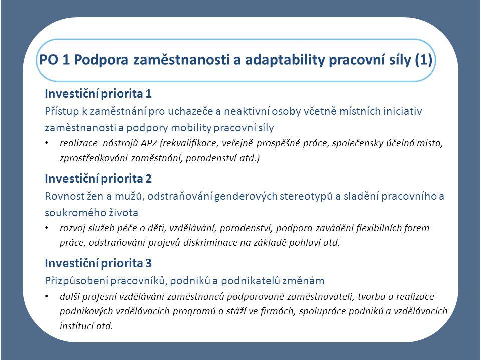 PO 1 Podpora zaměstnanosti a adaptability pracovní síly (1)