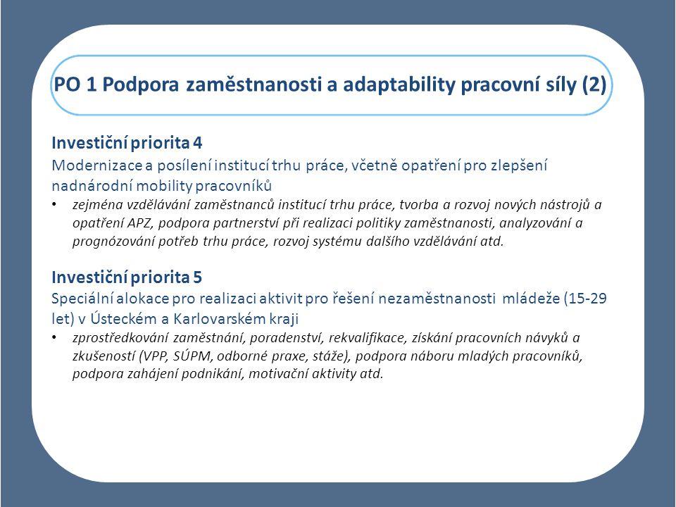 PO 1 Podpora zaměstnanosti a adaptability pracovní síly (2)