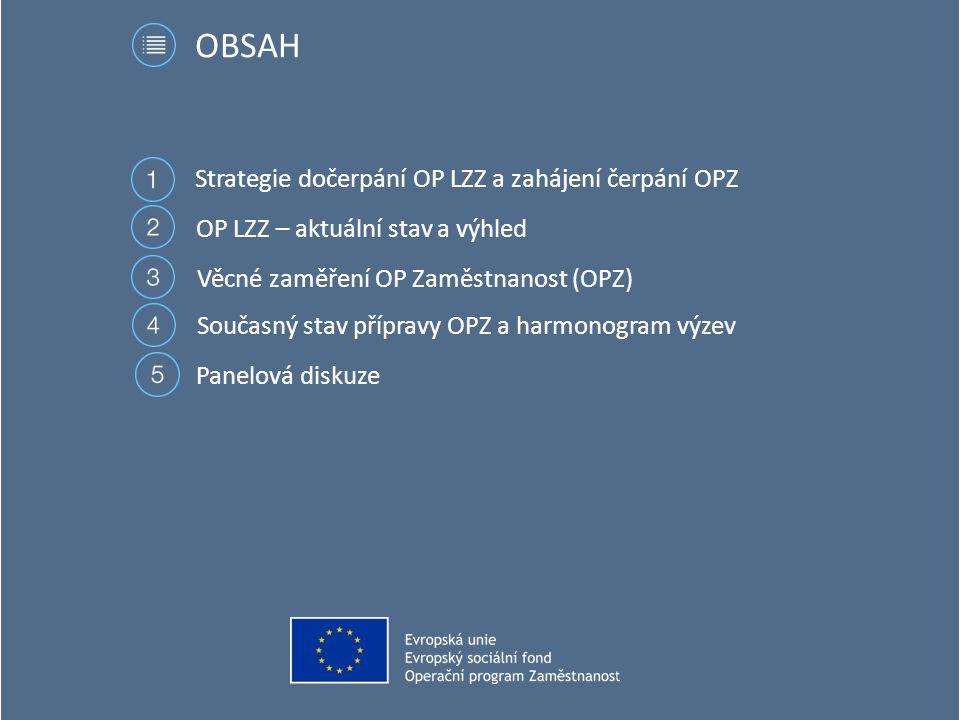 OBSAH Strategie dočerpání OP LZZ a zahájení čerpání OPZ