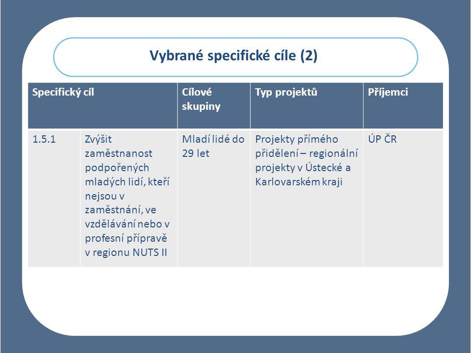 Vybrané specifické cíle (2)