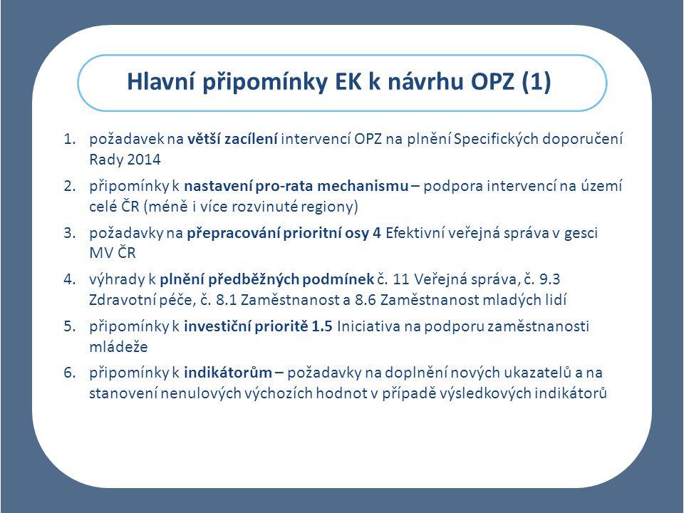 Hlavní připomínky EK k návrhu OPZ (1)