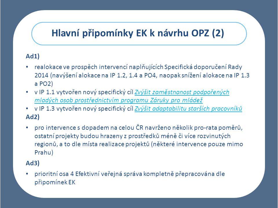 Hlavní připomínky EK k návrhu OPZ (2)