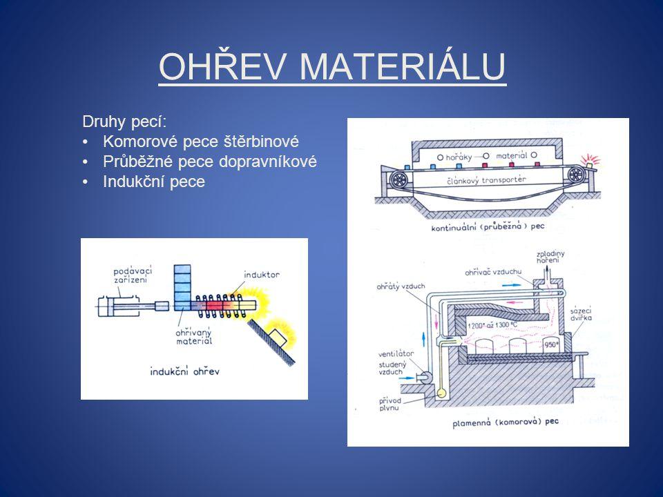 Ohřev materiálu Druhy pecí: Komorové pece štěrbinové