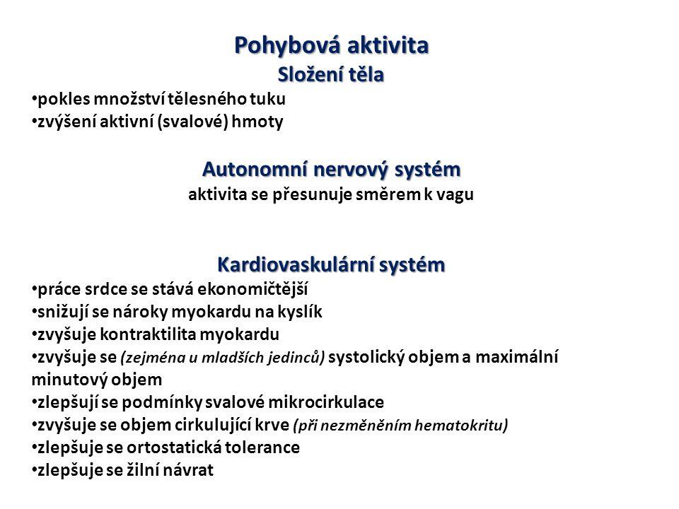 Pohybová aktivita Složení těla Autonomní nervový systém