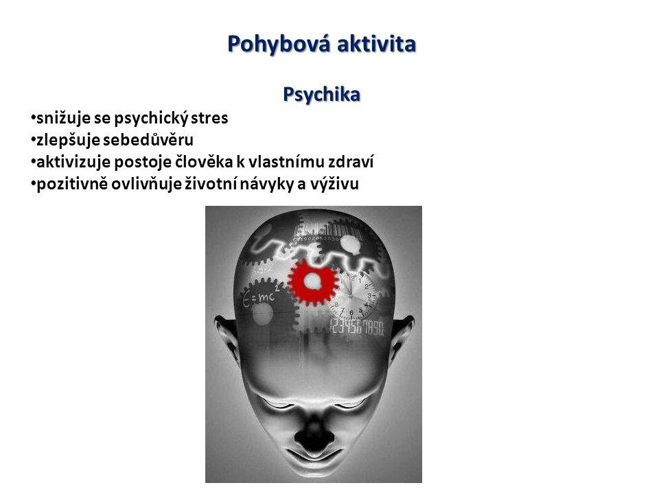Pohybová aktivita Psychika snižuje se psychický stres