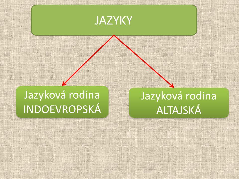 JAZYKY Jazyková rodina INDOEVROPSKÁ Jazyková rodina ALTAJSKÁ