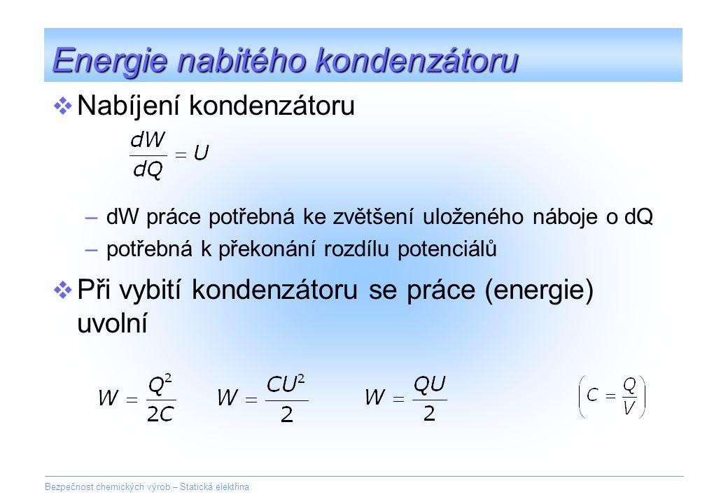 Energie nabitého kondenzátoru
